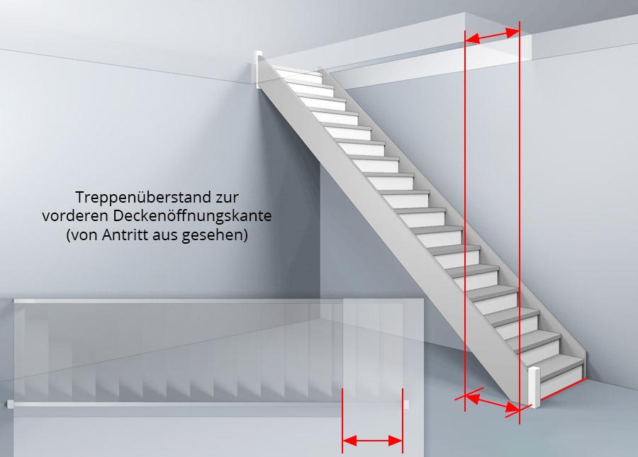treppenberechnung gerade linkslaufende treppe mit rechteckiger decken ffnung gs treppen gmbh. Black Bedroom Furniture Sets. Home Design Ideas